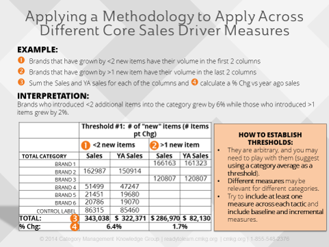 Advanced_Analytics_Threshold_Analysis