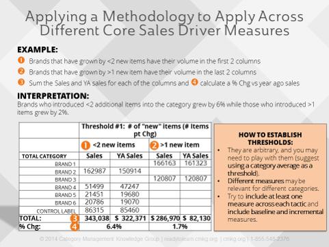 Advanced_Analytics_Threshold_Analysis