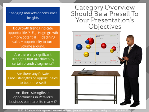 Category_Overview_in_Presentation