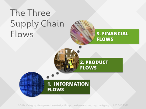Blog_supply_chain_flows.png