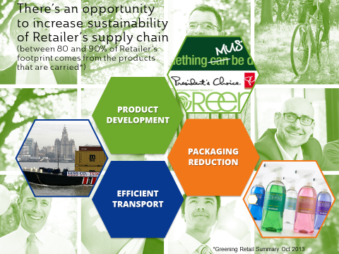 Blog_supply_chain_sustainability.png