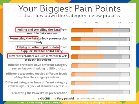 blog.cmkg.org/hs-fs/hubfs/Blog_survey_3.png?t=1538...