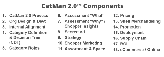 CatMan 2.0 components.png