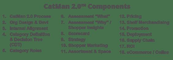 CatMan 2.0 components.png
