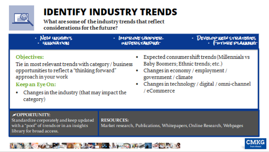 Identify-Industry-Trends