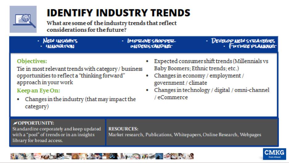 Identify-Industry-Trends