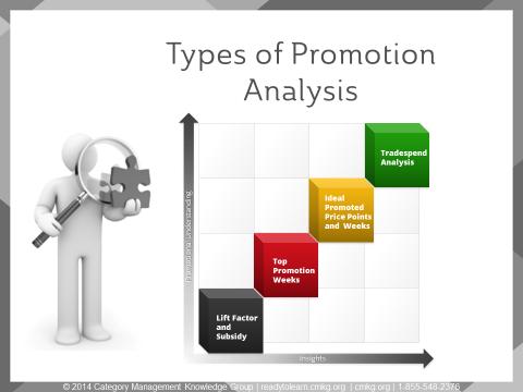 blog_promotion_analysis