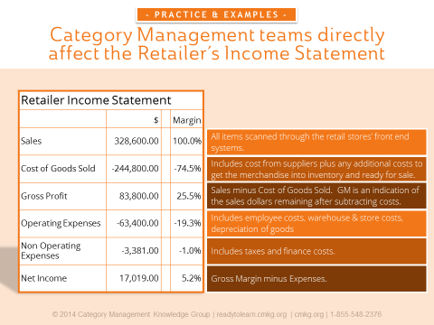 how do category managers affect a retailer income statement