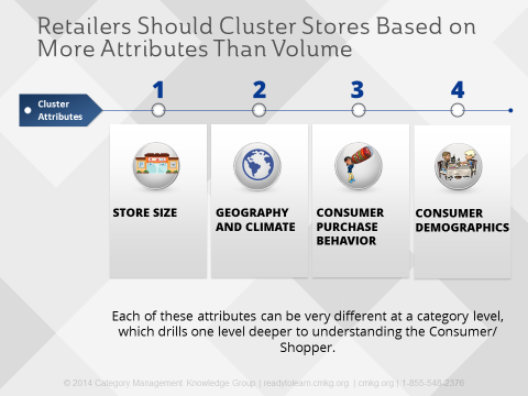Store Cluster Attributes
