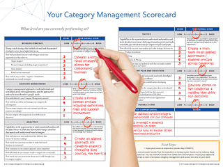 Category Management Report Card