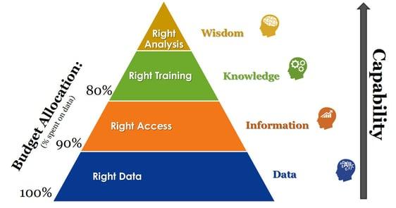 data_hierarchy