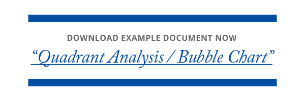 "Downloadable Document of ""Quadrant Analysis or Bubble Chart"" from Category Management Knowledge Group"
