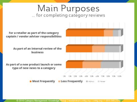 blog.cmkg.org/hubfs/Blog_survey_1.png?t=1538679914...