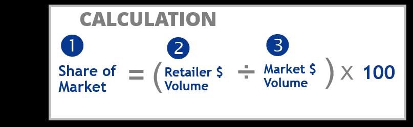 Share_of_market_formula.png