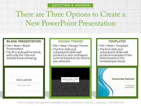 3_Ways_to_Create_a_PowerPoint_Presentation