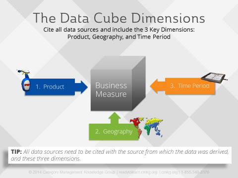 Category Management Data Cube
