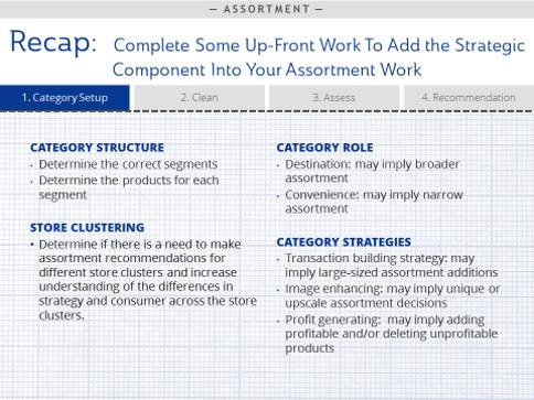 Efficient_Assortment_Strategic_Considerations