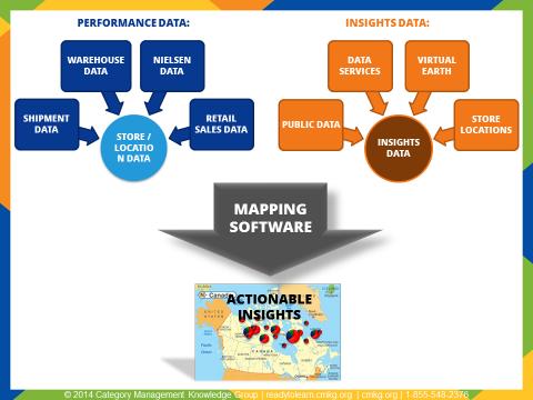 Geodemographic Location Intelligence