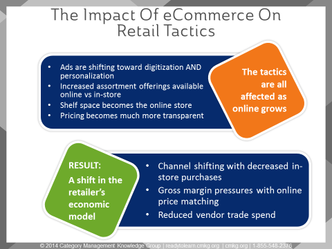 Impact of eCommerce on Retail Tactics
